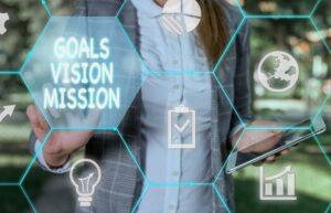 management system goals