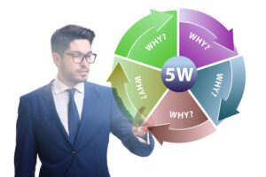 The 5 whys of ISO/IEC 17025
