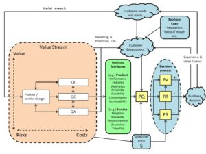 QVR model graphic