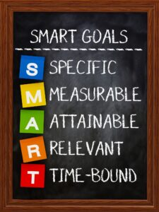 MAS Management Systems supports SMART goals with ISO 17025 ISO 15189 for NATA accreditation and ISO 9001